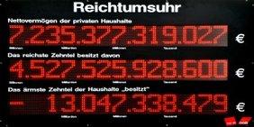 teaser Reichtumsuhr